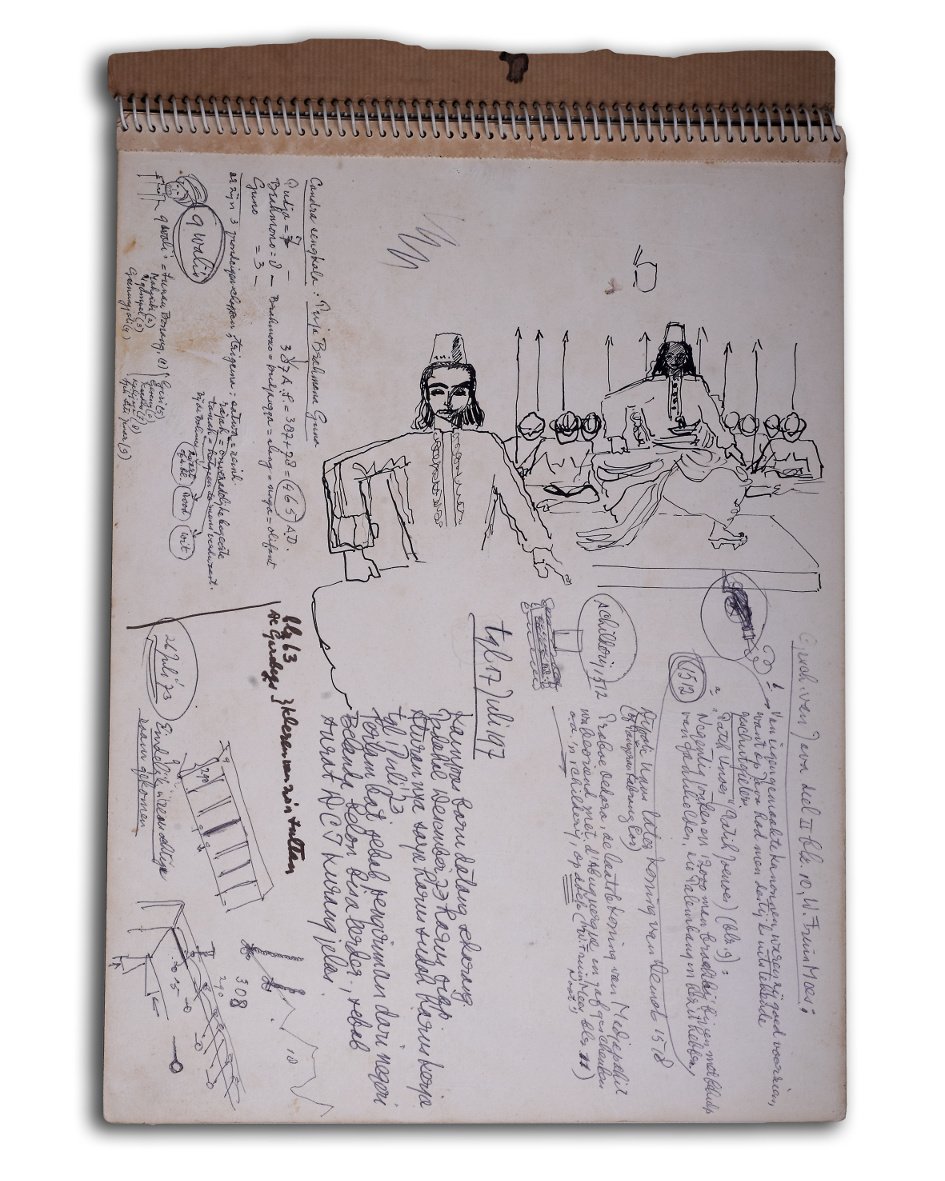 S. Sudjojono's Sketch Book